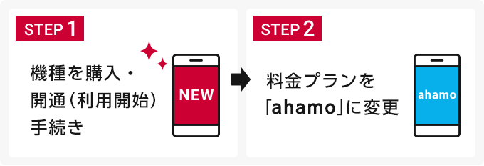 ahamoへのプラン変更方法