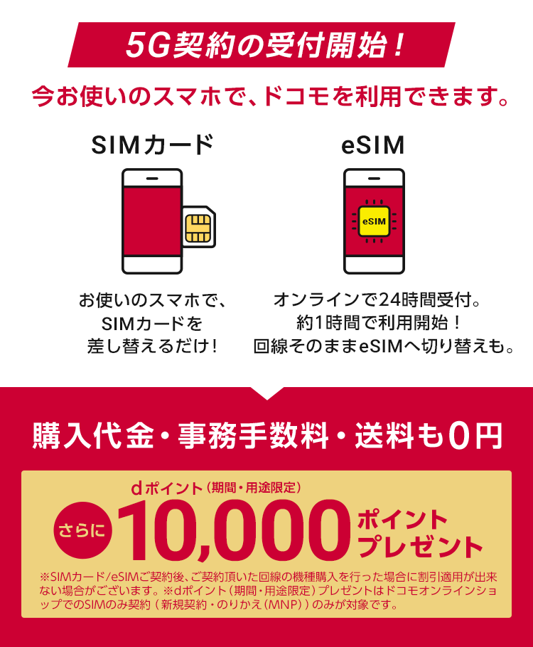 SIMのみ契約