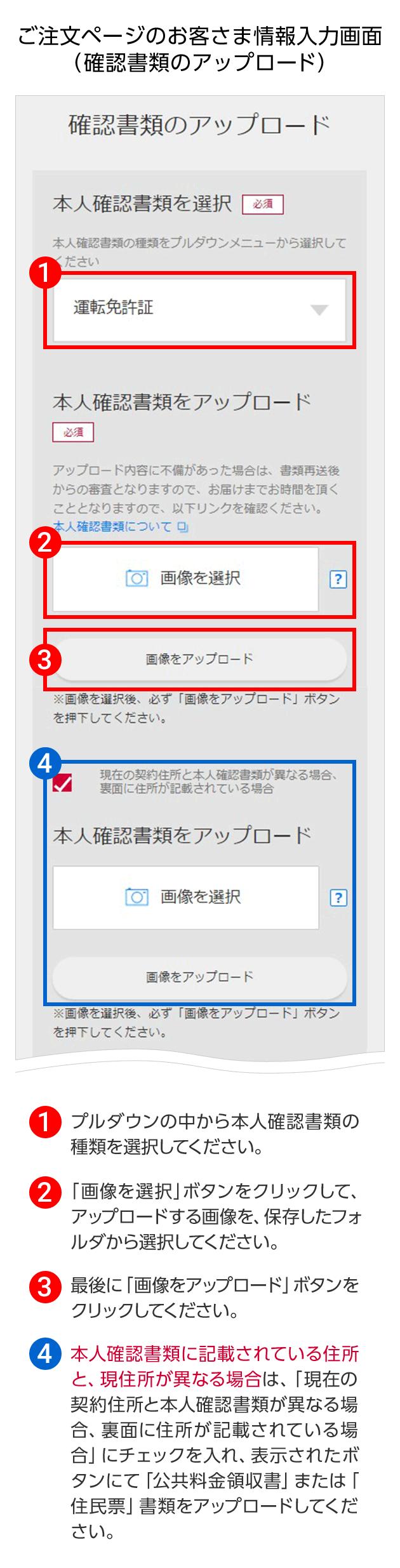 お客様情報と配送先の入力画面(「ご本人様確認書類の送付」箇所)